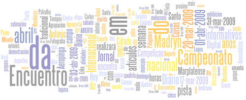 wordle-news